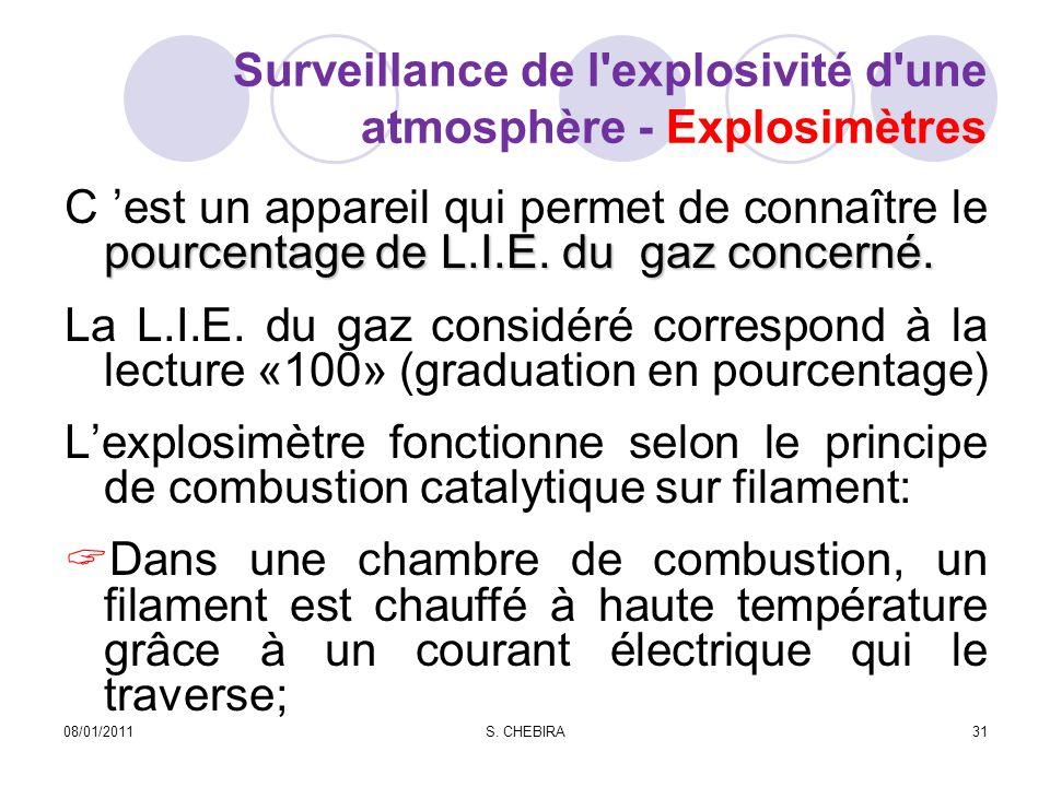 Surveillance de l explosivité d une atmosphère - Explosimètres pourcentage de L.I.E.