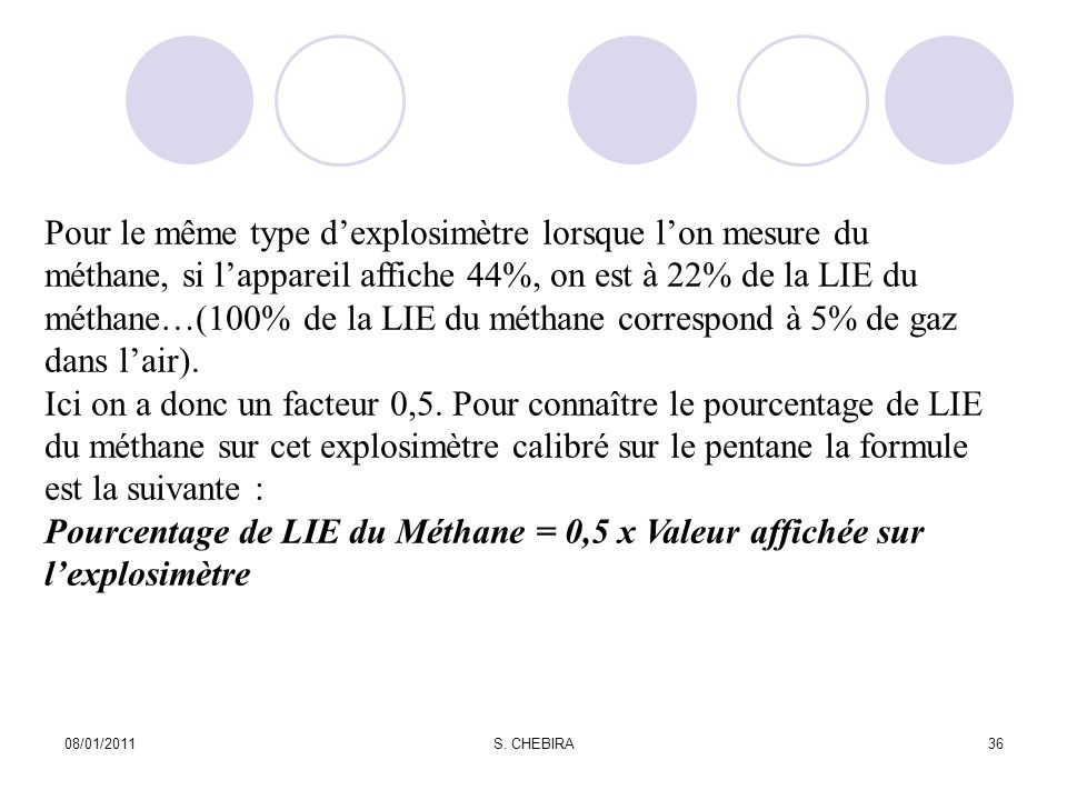 08/01/2011S. CHEBIRA36 Pour le même type dexplosimètre lorsque lon mesure du méthane, si lappareil affiche 44%, on est à 22% de la LIE du méthane…(100
