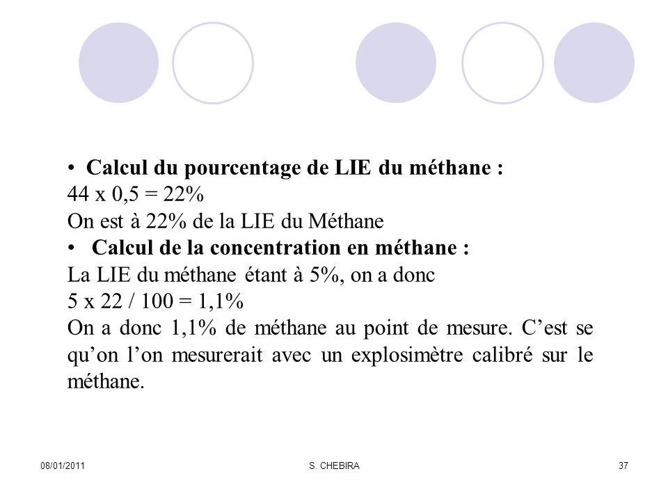 08/01/2011S. CHEBIRA37 Calcul du pourcentage de LIE du méthane : 44 x 0,5 = 22% On est à 22% de la LIE du Méthane Calcul de la concentration en méthan