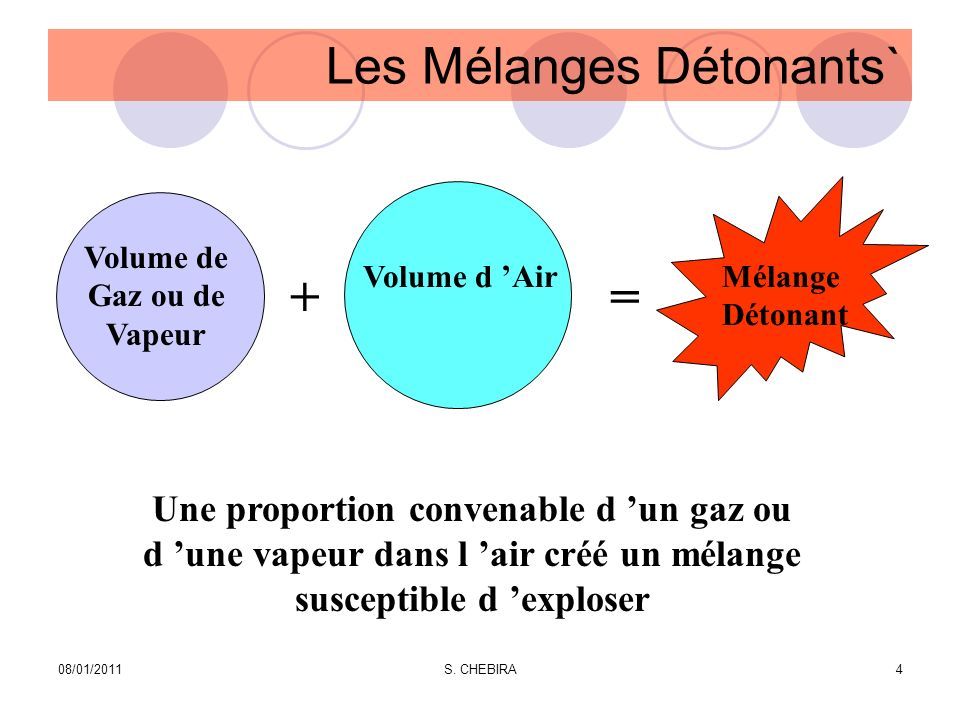 Les Mélanges Détonants` Volume de Gaz ou de Vapeur Volume d Air + = Mélange Détonant Une proportion convenable d un gaz ou d une vapeur dans l air créé un mélange susceptible d exploser 08/01/20114S.