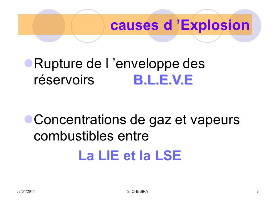 Les Effets Les Effets induits sont : Dégagement de chaleur Effet de souffle Surpression (Blast …) Lexplosion est parmi les risques les plus importants rencontrés en intervention.