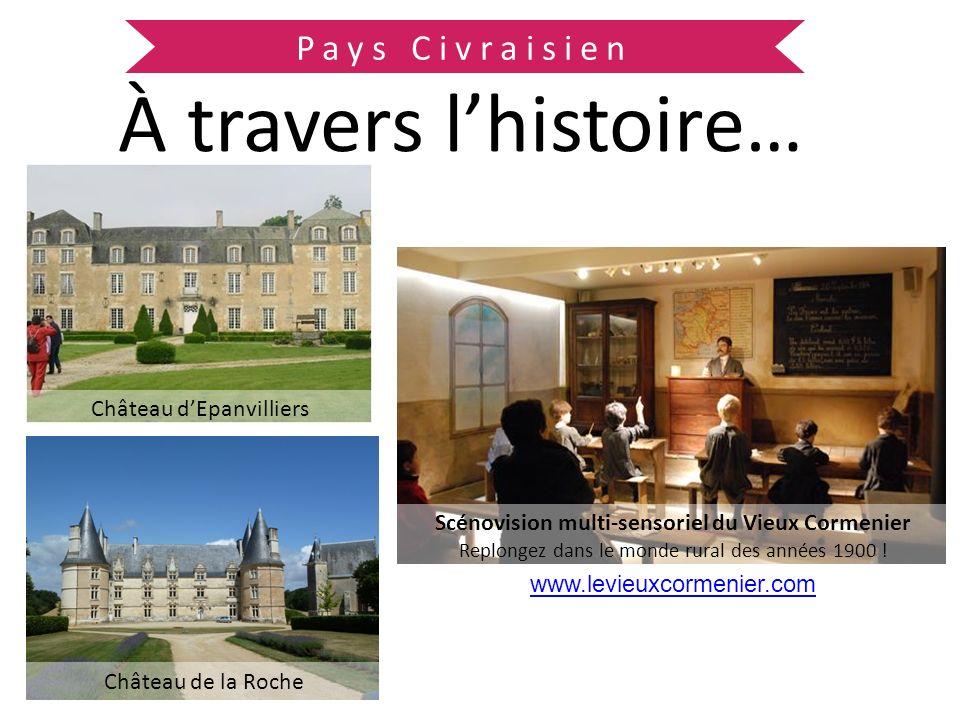 Pays Civraisien À travers lhistoire… Château de la Roche Scénovision multi-sensoriel du Vieux Cormenier Replongez dans le monde rural des années 1900