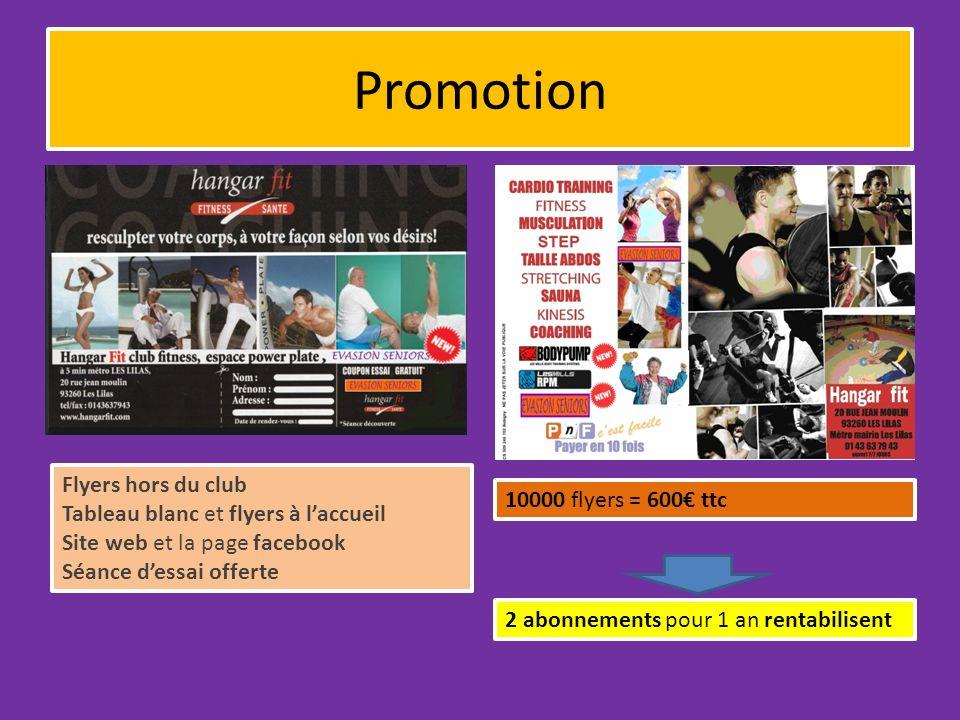 Promotion Flyers hors du club Tableau blanc et flyers à laccueil Site web et la page facebook Séance dessai offerte 10000 flyers = 600 ttc 2 abonnements pour 1 an rentabilisent