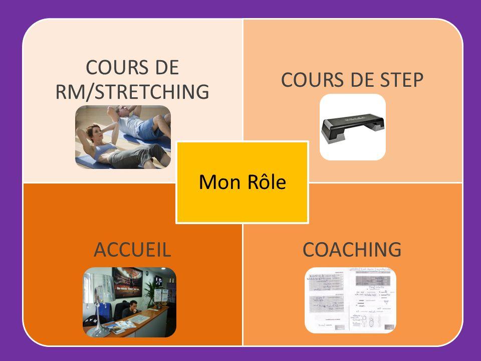 COURS DE RM/STRETCHING COURS DE STEP ACCUEILCOACHING Mon Rôle