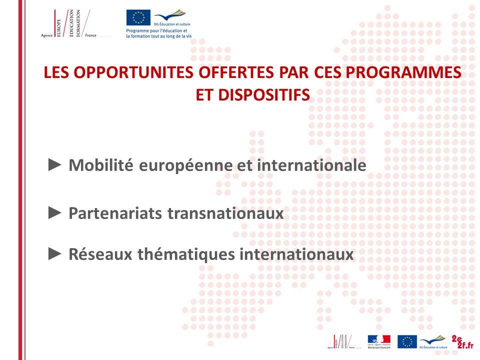 LES OPPORTUNITES OFFERTES PAR CES PROGRAMMES ET DISPOSITIFS Mobilité européenne et internationale Partenariats transnationaux Réseaux thématiques internationaux