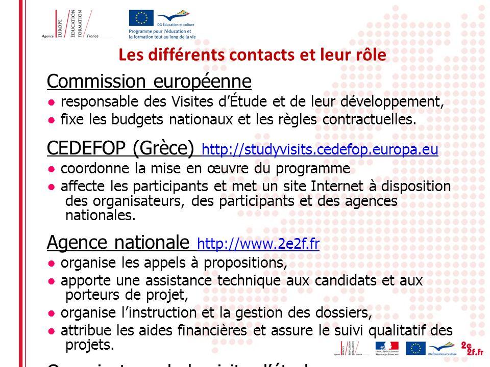 Les différents contacts et leur rôle Commission européenne responsable des Visites dÉtude et de leur développement, fixe les budgets nationaux et les règles contractuelles.