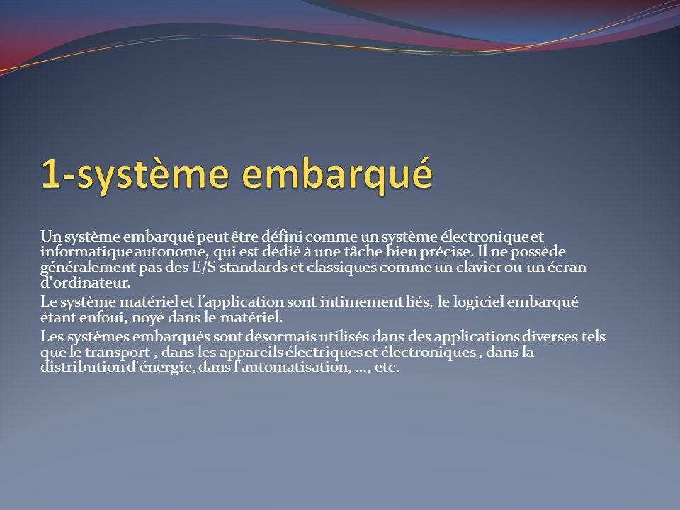 Un système embarqué peut être défini comme un système électronique et informatique autonome, qui est dédié à une tâche bien précise. Il ne possède gén