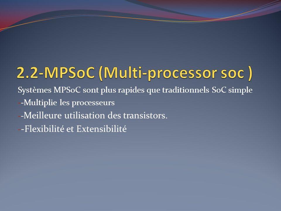 Systèmes MPSoC sont plus rapides que traditionnels SoC simple - -Multiplie les processeurs - - Meilleure utilisation des transistors. - -Flexibilité e