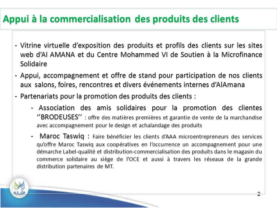 2 Appui à la commercialisation des produits des clients -Vitrine virtuelle dexposition des produits et profils des clients sur les sites web dAl AMANA