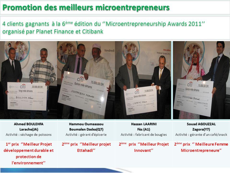 6 Ahmed BOULEHFA Larache(JA) Activité : séchage de poissons Hammou Oumaassou Boumalen Dades(Q7) Activité : gérant dépicerie Hassan LAARINI Fès (A1) Ac