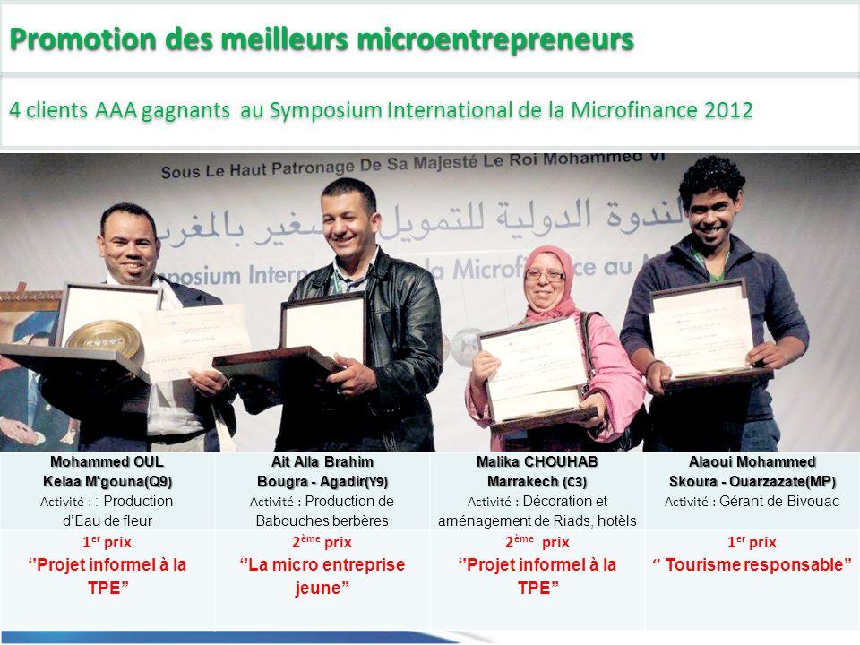 7 4 clients AAA gagnants au Symposium International de la Microfinance 2012 Mohammed OUL Kelaa M gouna(Q9 ) Activité : : Production dEau de fleur Ait Alla Brahim Bougra - Agadir (Y9) Activité : Production de Babouches berbères Malika CHOUHAB Marrakech (C3) Activité : Décoration et aménagement de Riads, hotèls Alaoui Mohammed Skoura - Ouarzazate(MP ) Activité : Gérant de Bivouac 1 er prix Projet informel à la TPE 2 ème prix La micro entreprise jeune 2 ème prix Projet informel à la TPE 1 er prix Tourisme responsable Promotion des meilleurs microentrepreneurs