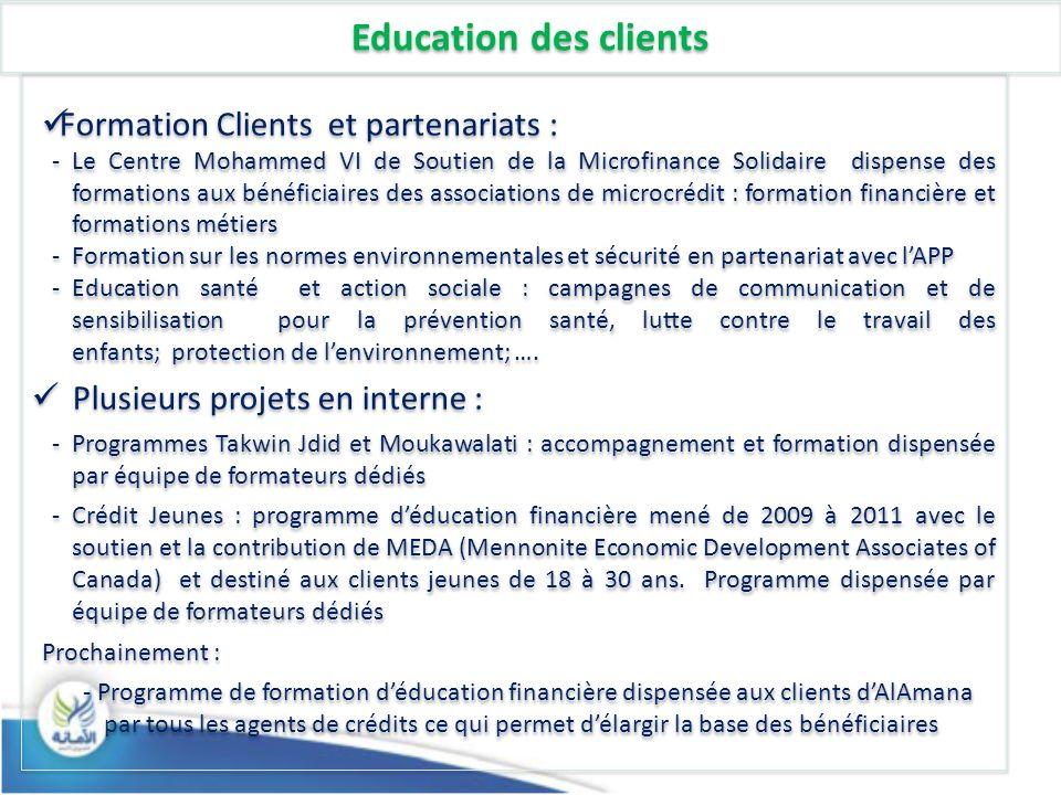 Education des clients Formation Clients et partenariats : -Le Centre Mohammed VI de Soutien de la Microfinance Solidaire dispense des formations aux b