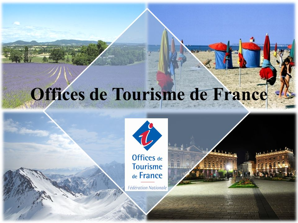 Un réseau dynamique, structuré et présent à tous les échelons : Une Fédération nationale 23 Fédérations régionales 80 Unions ou Fédérations départementales 2 500 Offices de Tourisme et Syndicats dInitiative