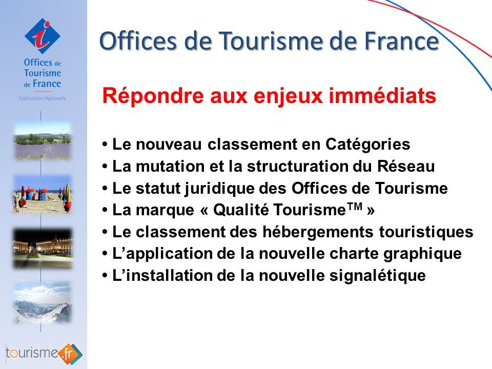 Offices de Tourisme de France Offices de Tourisme de France Communiquer sur notre nouvelle marque