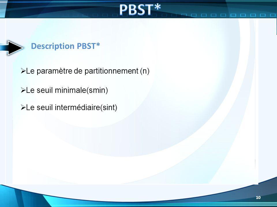 Le paramètre de partitionnement (n) Le seuil minimale(smin) Le seuil intermédiaire(sint) 10