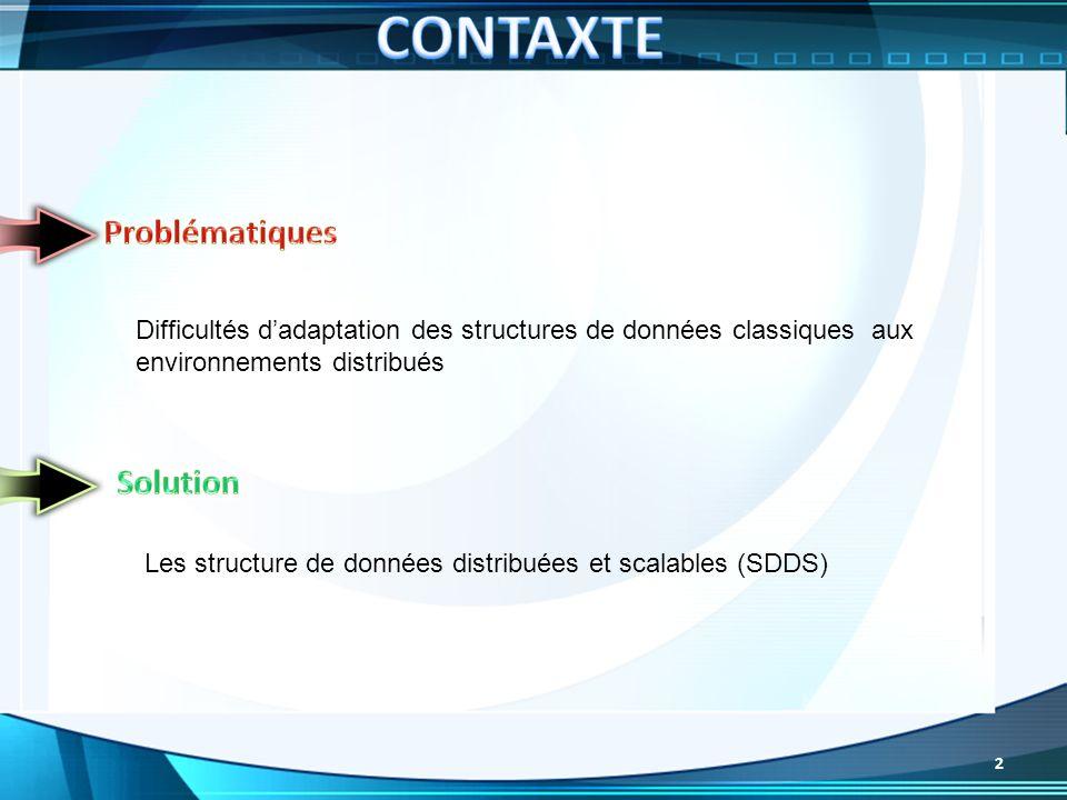 Difficultés dadaptation des structures de données classiques aux environnements distribués Les structure de données distribuées et scalables (SDDS) 2