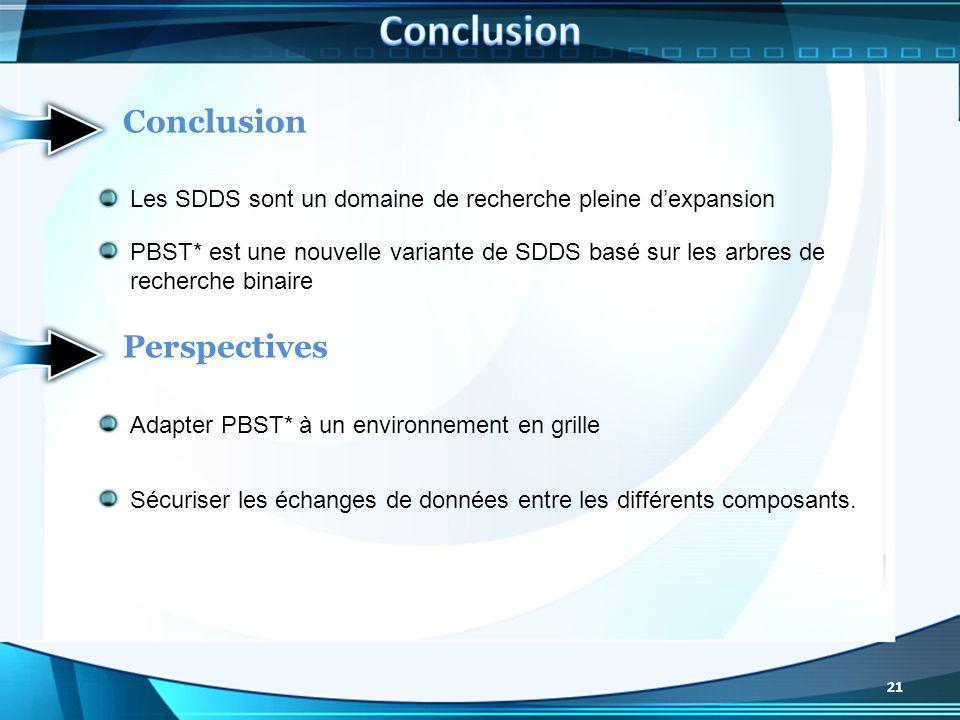 Les SDDS sont un domaine de recherche pleine dexpansion PBST* est une nouvelle variante de SDDS basé sur les arbres de recherche binaire Conclusion Pe