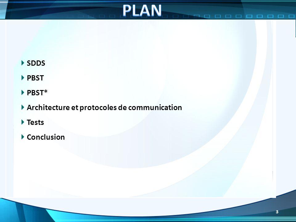 SDDS PBST PBST* Architecture et protocoles de communication Tests Conclusion 3