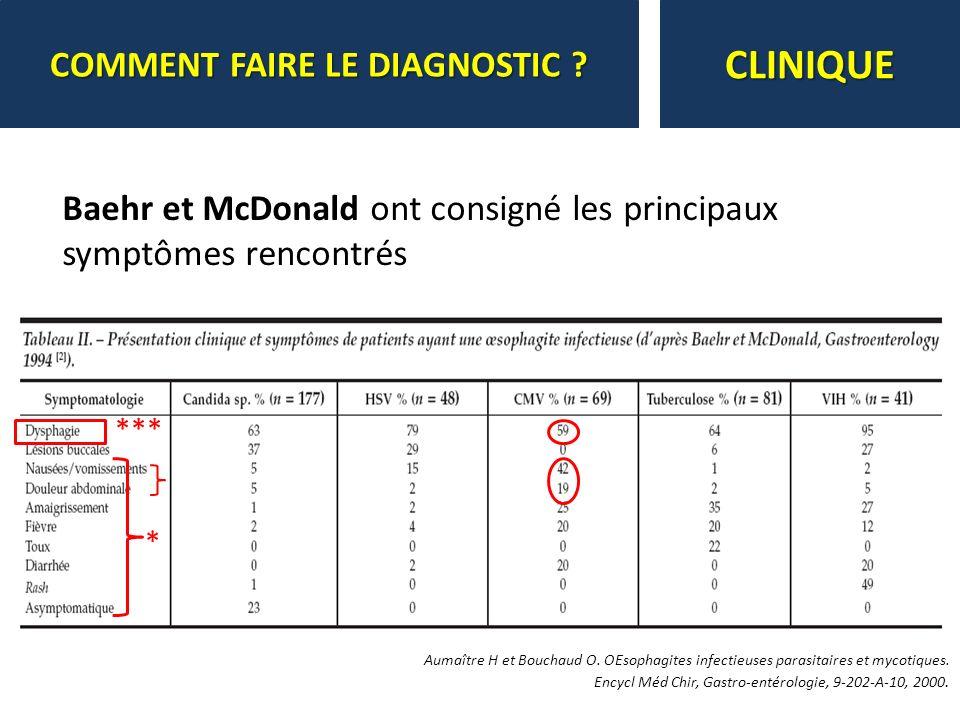 CLINIQUE Baehr et McDonald ont consigné les principaux symptômes rencontrés *** * Aumaître H et Bouchaud O. OEsophagites infectieuses parasitaires et