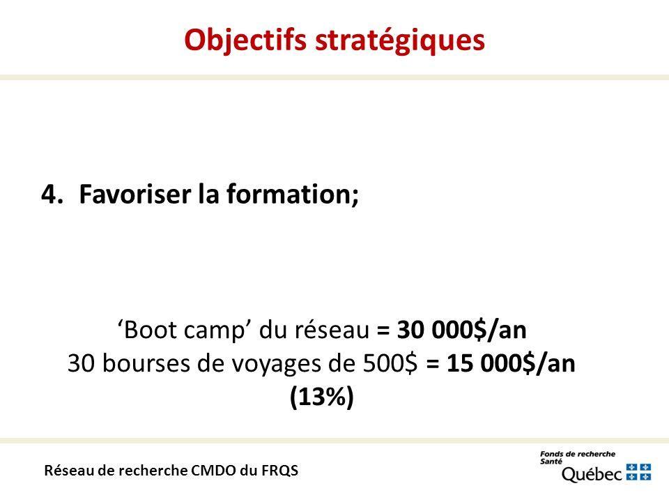 4.Favoriser la formation; Boot camp du réseau = 30 000$/an 30 bourses de voyages de 500$ = 15 000$/an (13%) Objectifs stratégiques Réseau de recherche CMDO du FRQS