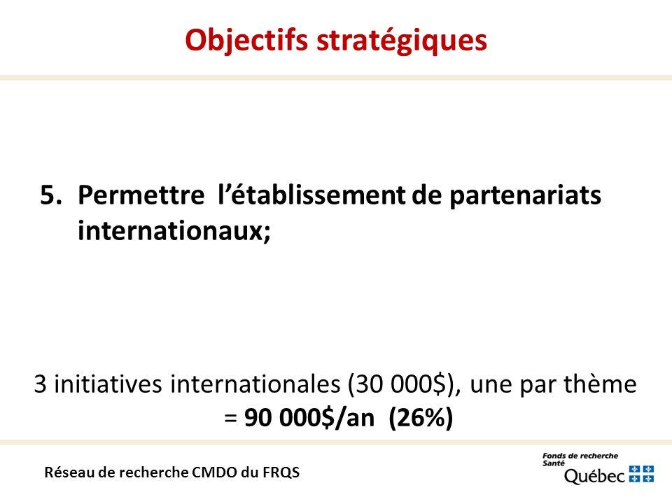 5.Permettre létablissement de partenariats internationaux; 3 initiatives internationales (30 000$), une par thème = 90 000$/an (26%) Objectifs stratégiques Réseau de recherche CMDO du FRQS