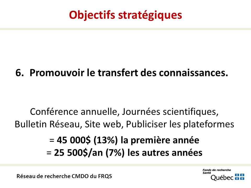 6.Promouvoir le transfert des connaissances.