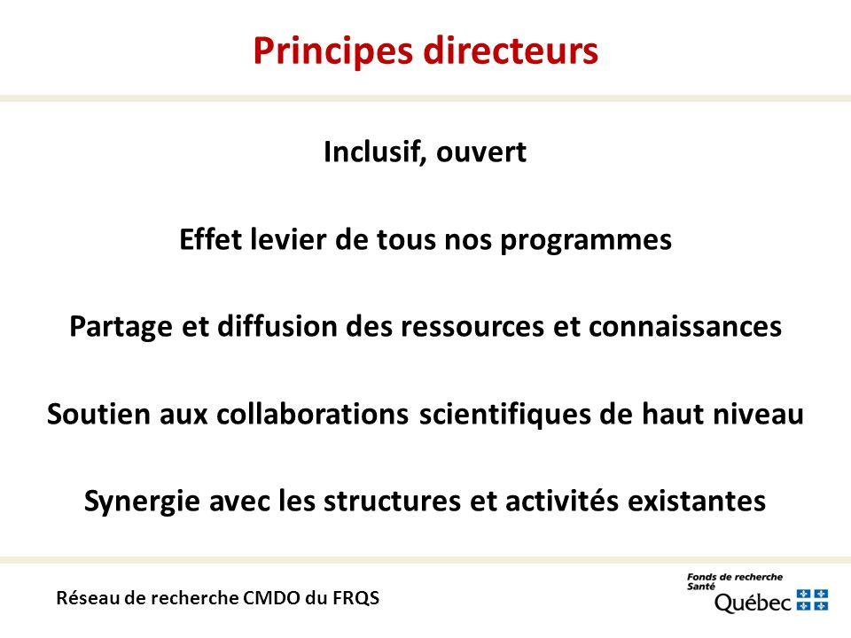 Principes directeurs Inclusif, ouvert Effet levier de tous nos programmes Partage et diffusion des ressources et connaissances Soutien aux collaborations scientifiques de haut niveau Synergie avec les structures et activités existantes Réseau de recherche CMDO du FRQS