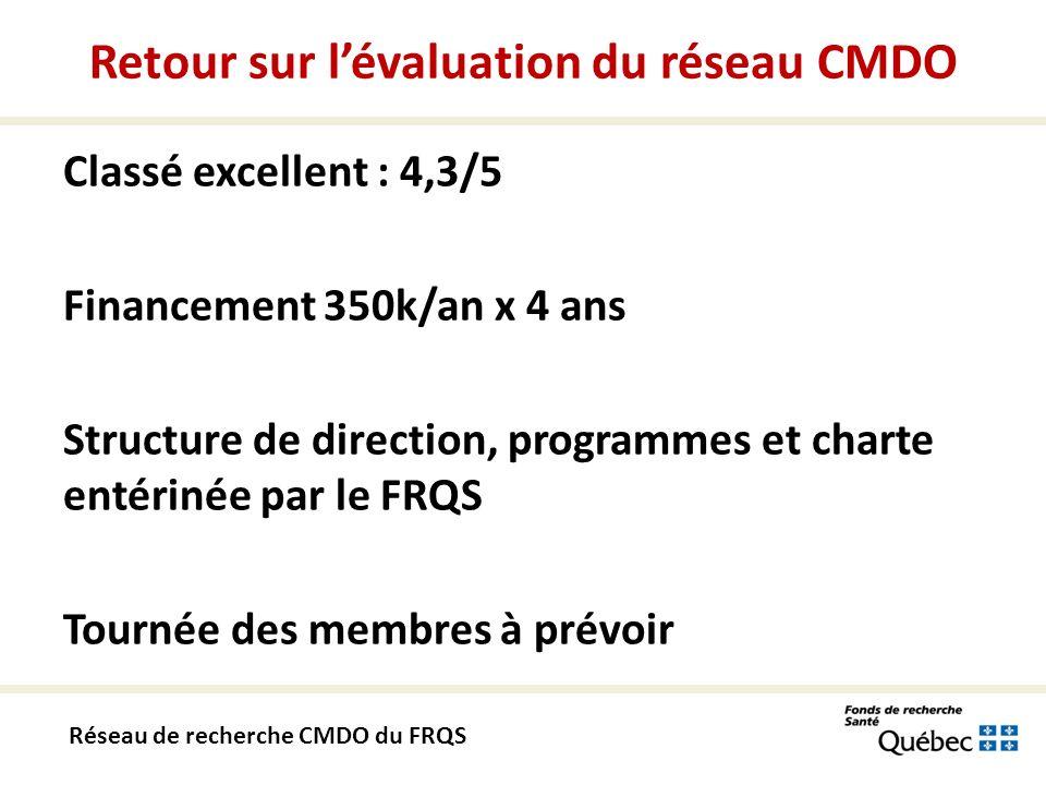 Retour sur lévaluation du réseau CMDO Classé excellent : 4,3/5 Financement 350k/an x 4 ans Structure de direction, programmes et charte entérinée par le FRQS Tournée des membres à prévoir Réseau de recherche CMDO du FRQS