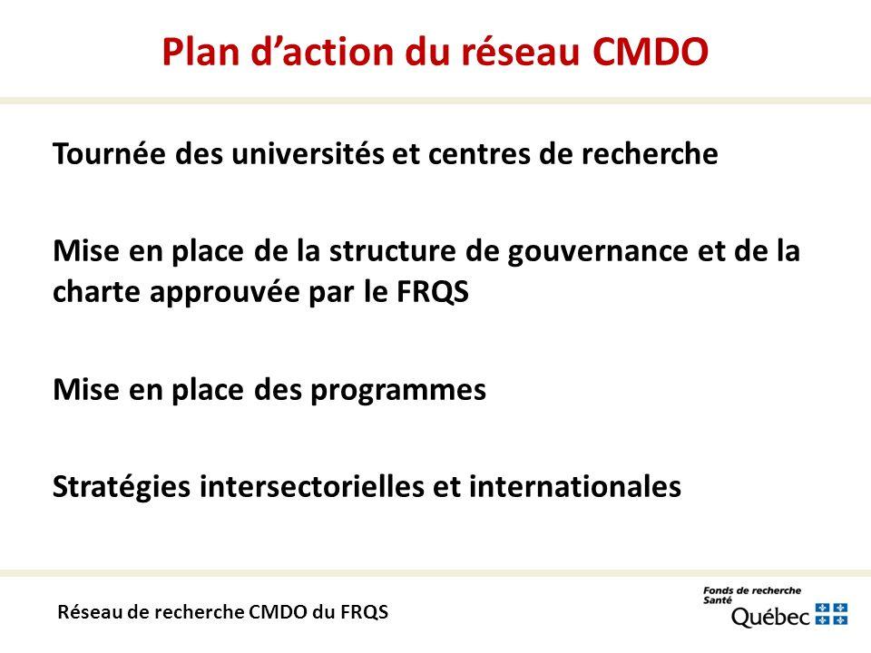 Plan daction du réseau CMDO Tournée des universités et centres de recherche Mise en place de la structure de gouvernance et de la charte approuvée par le FRQS Mise en place des programmes Stratégies intersectorielles et internationales Réseau de recherche CMDO du FRQS