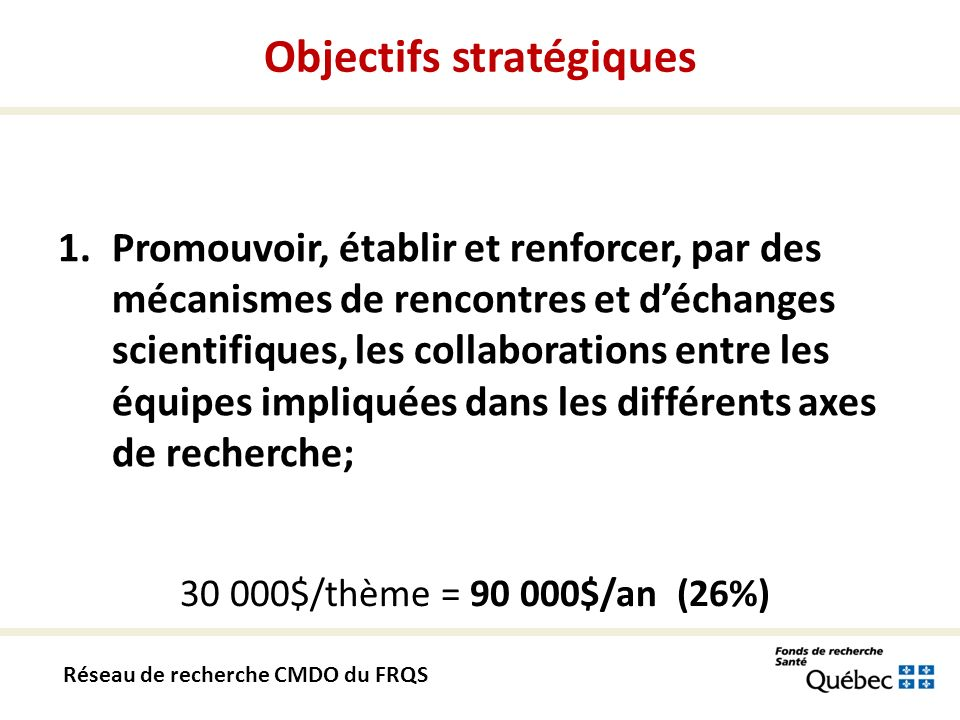 1.Promouvoir, établir et renforcer, par des mécanismes de rencontres et déchanges scientifiques, les collaborations entre les équipes impliquées dans les différents axes de recherche; 30 000$/thème = 90 000$/an (26%) Objectifs stratégiques Réseau de recherche CMDO du FRQS