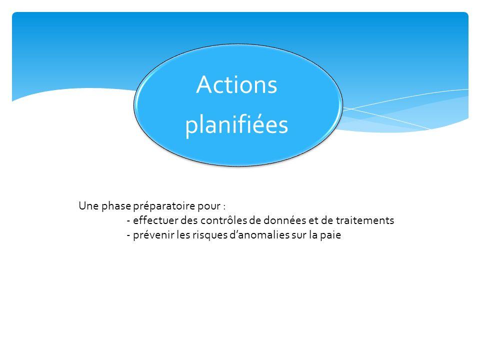 Actions planifiées Une phase préparatoire pour : - effectuer des contrôles de données et de traitements - prévenir les risques danomalies sur la paie
