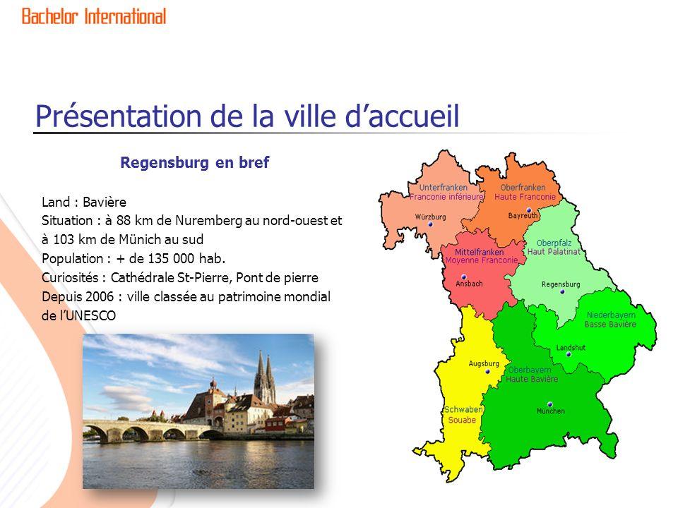 Présentation de la ville daccueil Où faire ses achats .
