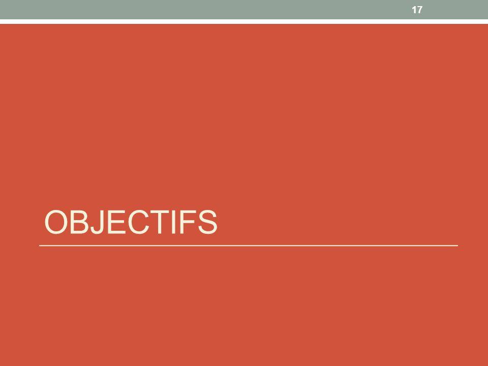 OBJECTIFS 17