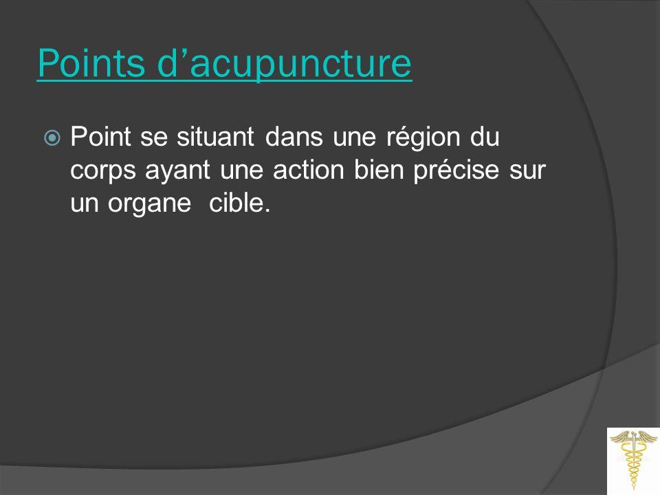 Points dacupuncture Point se situant dans une région du corps ayant une action bien précise sur un organe cible.
