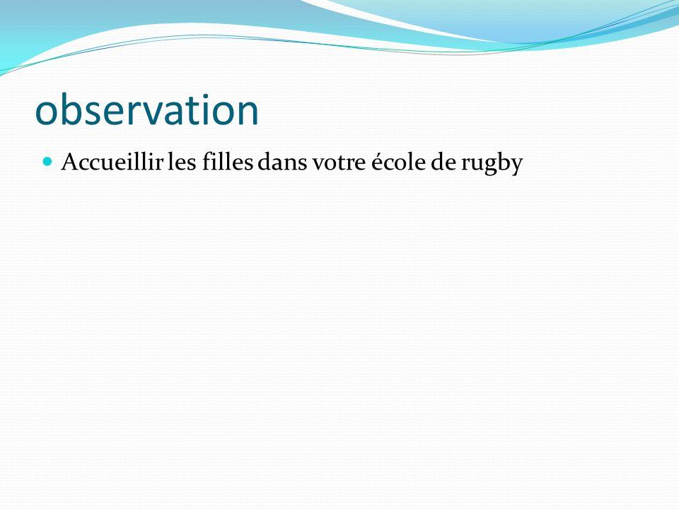 observation Accueillir les filles dans votre école de rugby