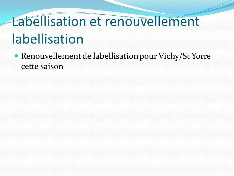 Labellisation et renouvellement labellisation Renouvellement de labellisation pour Vichy/St Yorre cette saison