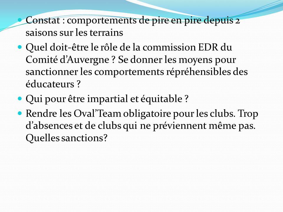 Constat : comportements de pire en pire depuis 2 saisons sur les terrains Quel doit-être le rôle de la commission EDR du Comité dAuvergne ? Se donner