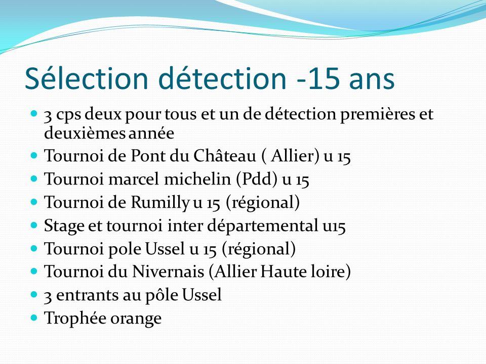 Sélection détection -15 ans 3 cps deux pour tous et un de détection premières et deuxièmes année Tournoi de Pont du Château ( Allier) u 15 Tournoi mar