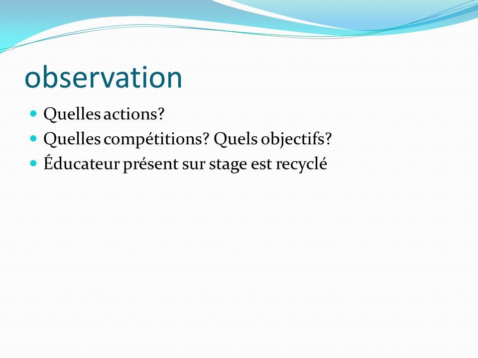 observation Quelles actions? Quelles compétitions? Quels objectifs? Éducateur présent sur stage est recyclé