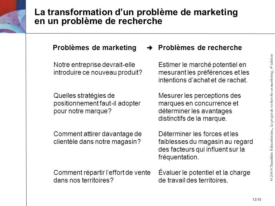 © 2010 Chenelière Éducation inc., Le projet de recherche en marketing, 4 e édition -elle -il adopter les forces et les Problèmes de marketing Problèmes de recherche Notre entreprise devrait introduire ce nouveau produit .