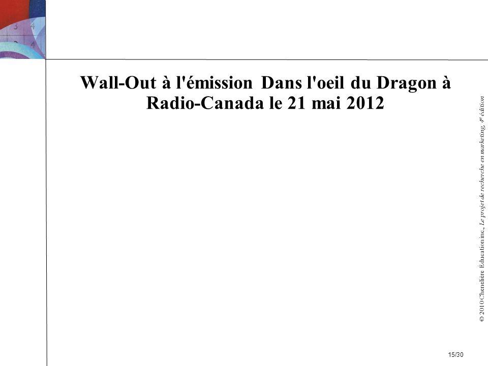 © 2010 Chenelière Éducation inc., Le projet de recherche en marketing, 4 e édition Wall-Out à l émission Dans l oeil du Dragon à Radio-Canada le 21 mai 2012 15/30