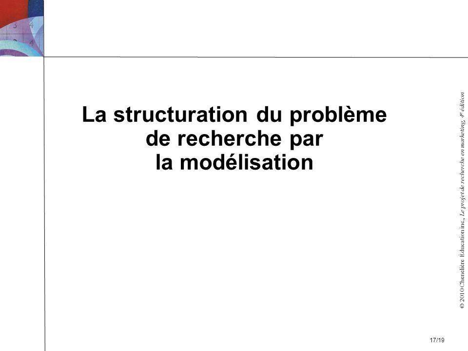 © 2010 Chenelière Éducation inc., Le projet de recherche en marketing, 4 e édition La structuration du problème de recherche par la modélisation 17/19