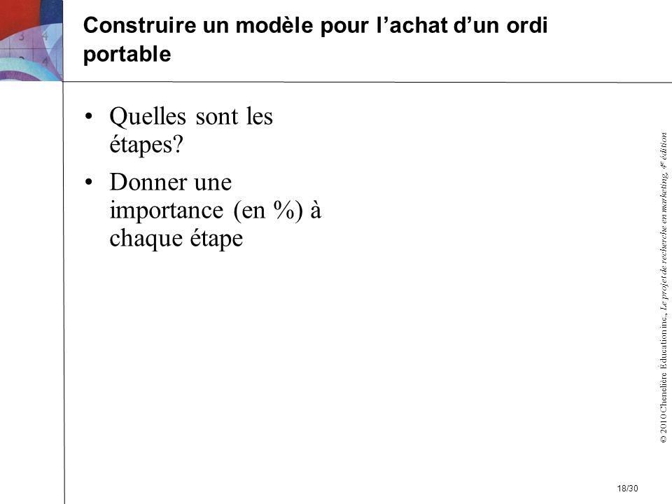 © 2010 Chenelière Éducation inc., Le projet de recherche en marketing, 4 e édition Quelles sont les étapes.