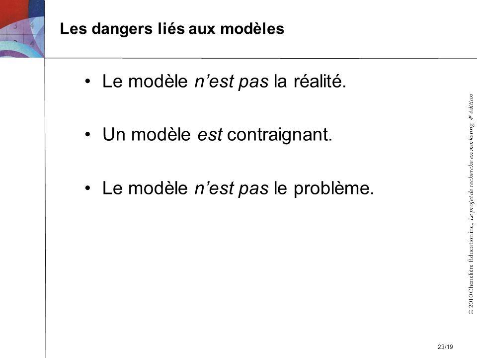 © 2010 Chenelière Éducation inc., Le projet de recherche en marketing, 4 e édition Les dangers liés aux modèles Le modèle nest pas la réalité.