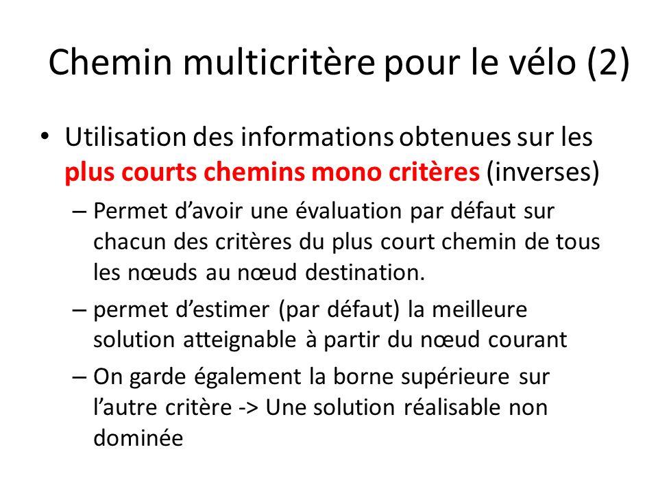 Chemin multicritère pour le vélo (2) Utilisation des informations obtenues sur les plus courts chemins mono critères (inverses) – Permet davoir une év