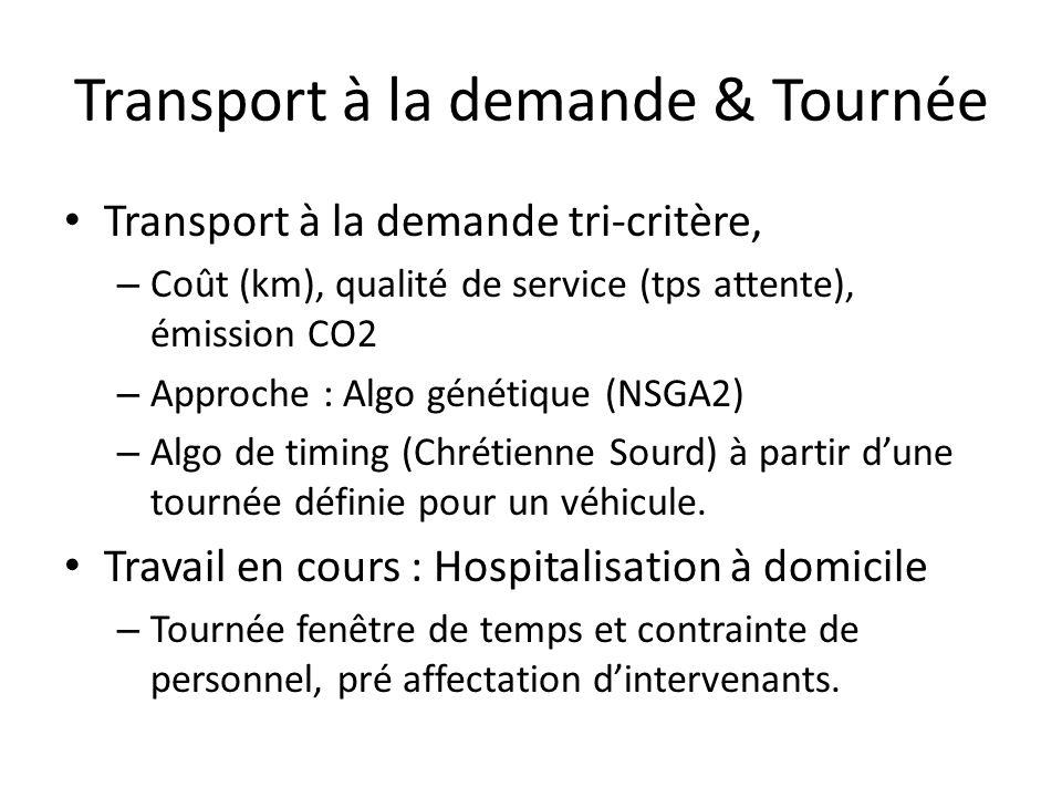 Transport à la demande & Tournée Transport à la demande tri-critère, – Coût (km), qualité de service (tps attente), émission CO2 – Approche : Algo gén