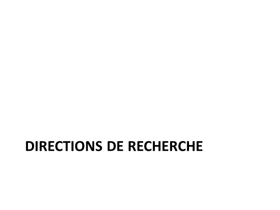 DIRECTIONS DE RECHERCHE