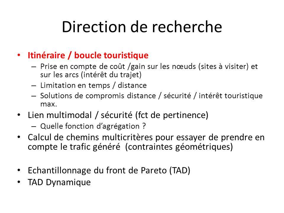 Direction de recherche Itinéraire / boucle touristique – Prise en compte de coût /gain sur les nœuds (sites à visiter) et sur les arcs (intérêt du tra