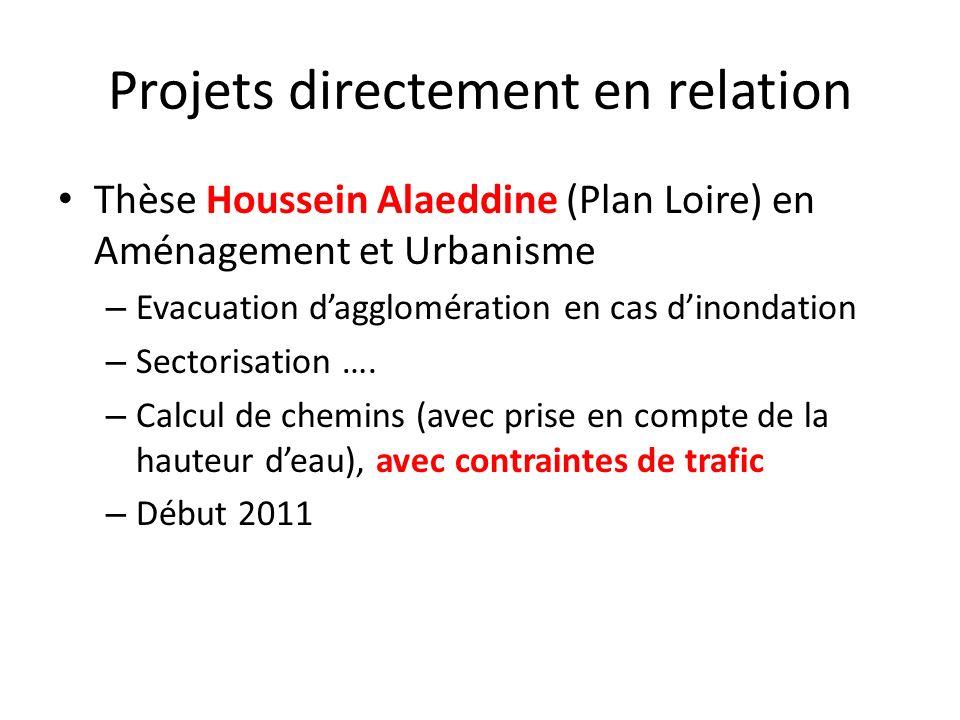 Projets directement en relation Thèse Houssein Alaeddine (Plan Loire) en Aménagement et Urbanisme – Evacuation dagglomération en cas dinondation – Sec