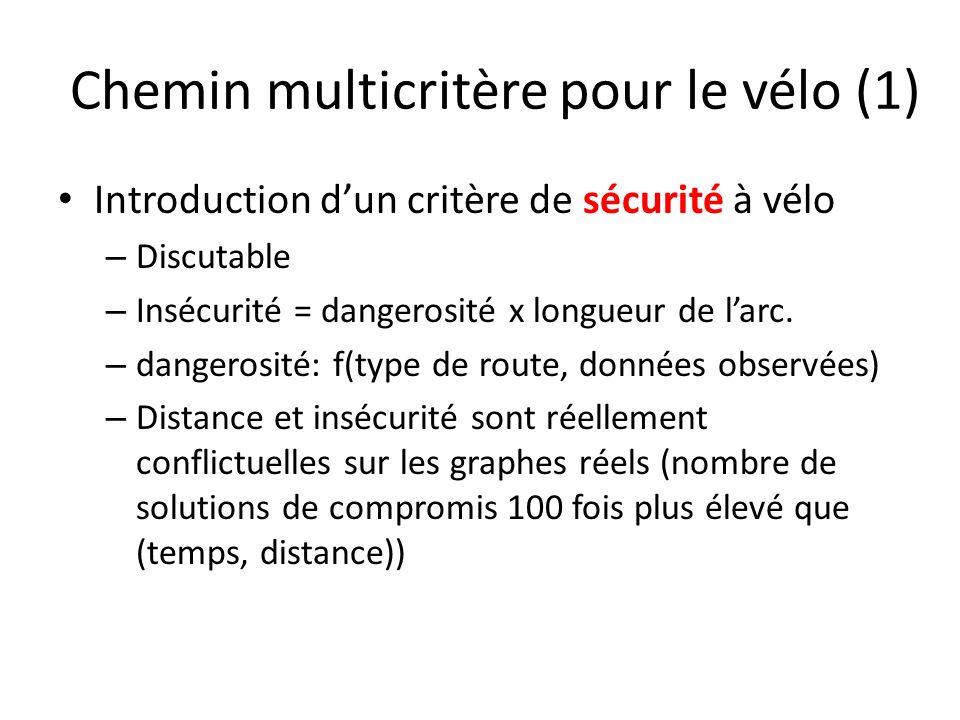 Chemin multicritère pour le vélo (2) Utilisation des informations obtenues sur les plus courts chemins mono critères (inverses) – Permet davoir une évaluation par défaut sur chacun des critères du plus court chemin de tous les nœuds au nœud destination.